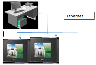 ethernet air to air thermal shock test chamber 2 zone